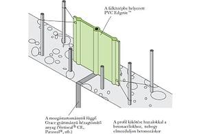 PVC edgetie