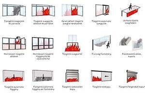 Tűzgátló és füstgátló építészet